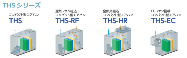 THSシリーズ コンパクト型エアハンTHS 還気ファン組込コンパクト型エアハンTHS-RF 全熱交組込コンパクト型エアハンTHS-HR ECファン搭載コンパクト型エアハンTHS-EC